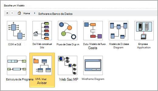 Selecione o diagrama de modelo UML