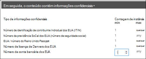 Contagens de instância para os tipos de informações confidenciais