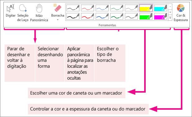 Anotações manuscritas
