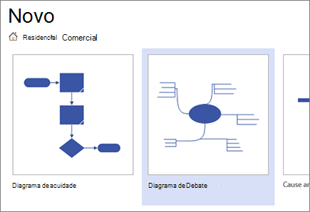 Escolha o modelo de diagrama de debate