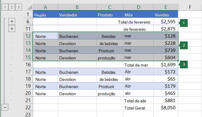 Dados selecionados para agrupar no nível 2 em uma hierarquia.