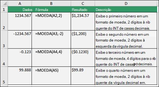 Exemplos de função DOLLAR