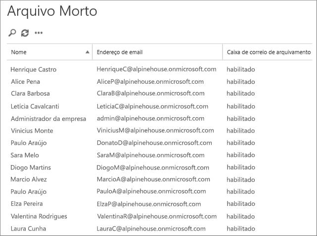 A lista de caixas de correio com a caixa de correio de arquivo morto habilitada
