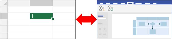 Visão geral do Visualizador de Dados