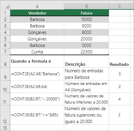 Exemplos de CONT.SE
