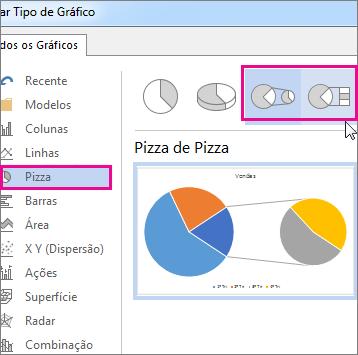Tipos de gráficos de Pizza ou Barra de Pizza