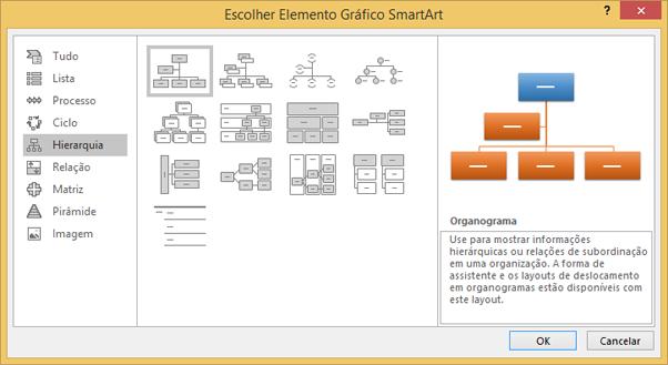 Mostra a caixa de diálogo SmartArt com a opção Hierarquia selecionada