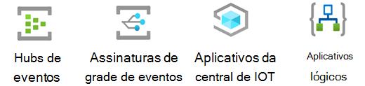 Estêncil do Azure IoT.