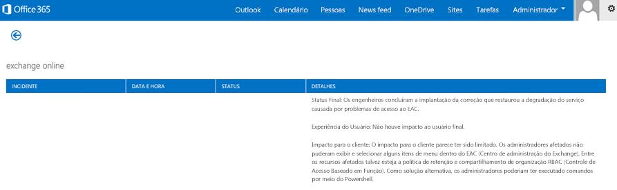 Uma imagem do painel de integridade do Office 365 explicando que o serviço do Exchange Online foi restaurado e o por quê.