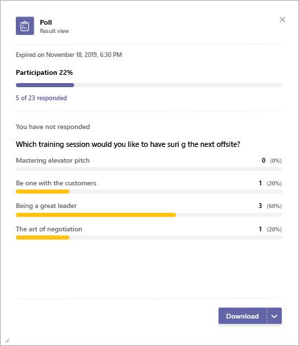 Resultados da votação do aplicativo Microsoft Teams