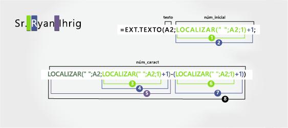 Fórmula para separar um nome precedido por um prefixo