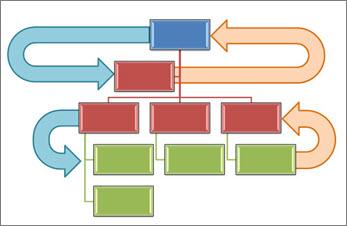 Diagrama mostrando um fluxo de trabalho