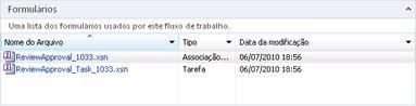 os formulários de tarefas usados em uma página tarefa são listados no sharepoint designer