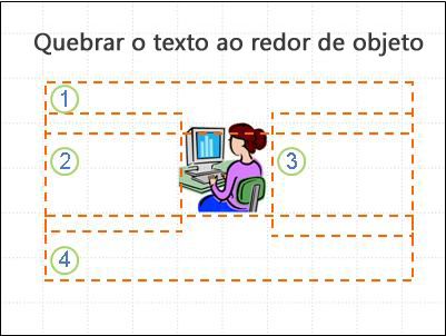 Slide com objeto, caixas de texto mostradas e numeradas, sem texto.