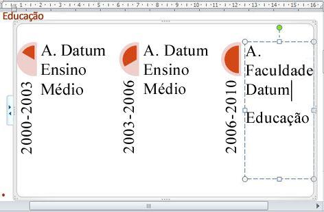 inserir os textos corretos no elemento gráfico