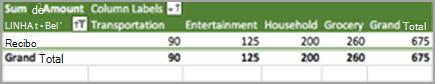 Resultados da limitação de classificação para um mês