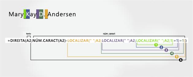 Fórmula para separar o nome, o nome do meio, a inicial do meio e o sobrenome