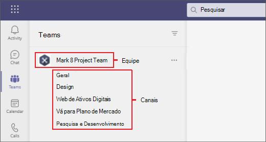 Teams e menu canais