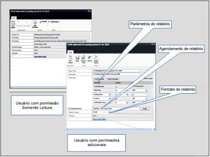 Compare a página de propriedades com permissões totais e com permissões somente leitura
