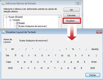 Caixa de diálogo Adicionar Idioma de Entrada com teclado russo