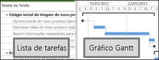 Central de Projetos mostrando uma lista de tarefas e um gráfico de Gantt