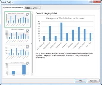 Caixa de diálogo Inserir Gráfico mostrando os Gráficos Dinâmicos recomendados