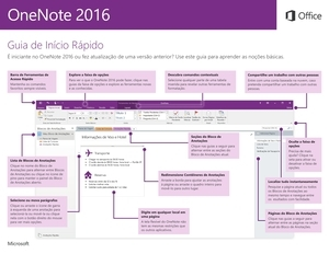 Guia de Início Rápido do OneNote 2016 para Windows