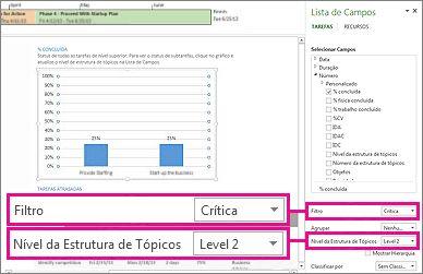 o relatório visão geral do projeto com o painel dados do gráfico aberto