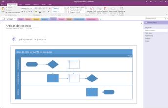 Captura de tela de um gráfico do Visio incorporado no OneNote 2016.