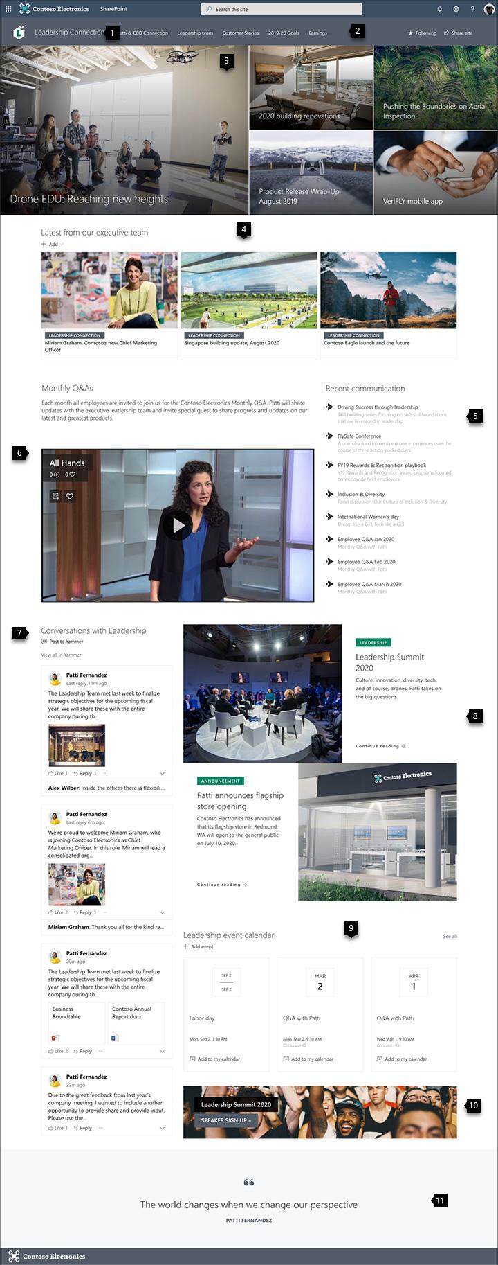 Exemplo de site de liderança