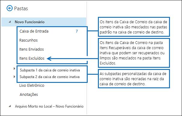 Captura de tela quando o parâmetro TargetRootFolder não é usado
