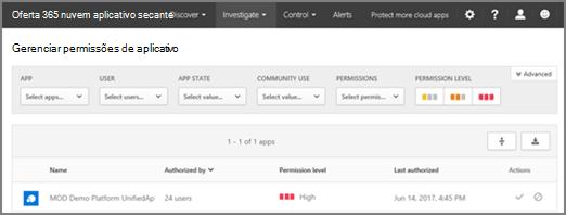 Em autoridades de certificação do Office 365, você pode acessar a página Gerenciar permissões de aplicativo no menu investigar.
