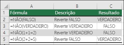Exemplos da função NÃO para reverter argumentos.  Por exemplo, =NÃO(1+1=2)