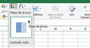 Planilha com a caixa suspensa de gráficos de hierarquia mostrando duas opções: Mapa de árvore e explosão solar