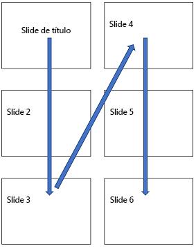 Layout vertical de vários slides em uma página impressa