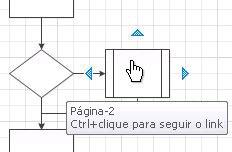 a forma subprocesso representa um subprocesso que é diagramado em outra página.