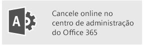 Cancelar online no centro de administração do Office 365