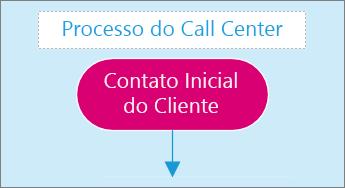 Captura de tela de uma caixa de entrada de texto em uma página de diagrama.