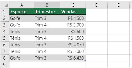 Dados de exemplo para Tabela Dinâmica