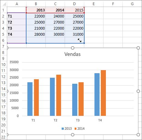 Selecionando a nova série de dados na planilha