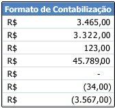 Formato de número de contabilidade aplicado a células