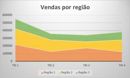 Gráfico de áreas