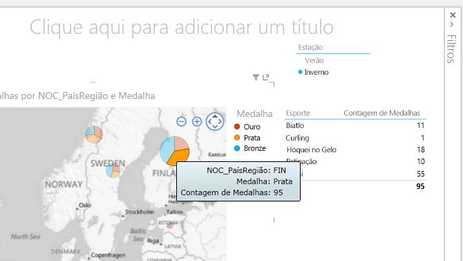 segmentações de dados, tabelas e mapas são interativos no power view