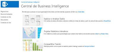 Página inicial do site da Central de Business Intelligence