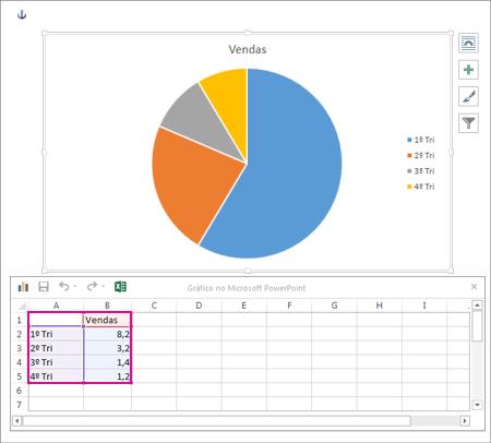 A planilha exibida após a seleção do gráfico desejado.