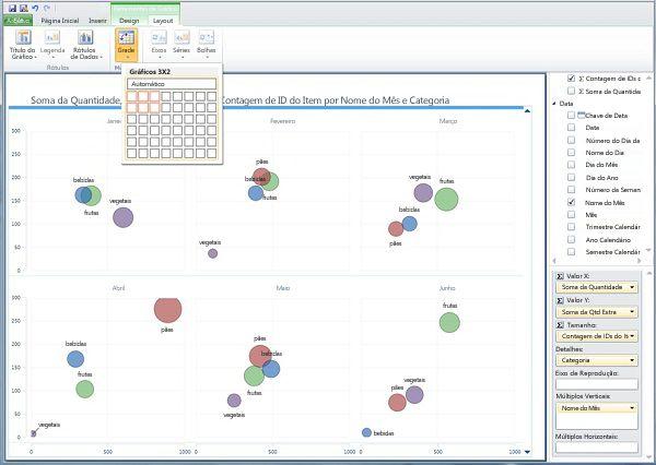 Múltiplos pequenos - um gráfico de bolha por mês