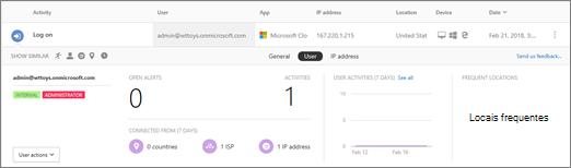 Clique em um nome de usuário ou o endereço IP para ver a registradora ideias relevantes no registro de atividade.