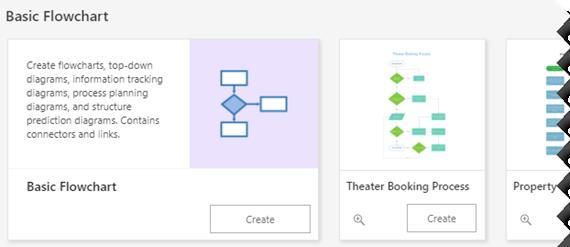 Opções de Fluxograma Básico na home page do Visio.