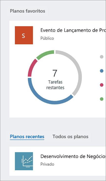 Captura de tela das seções Planos Favoritos e Todos os Planos do painel do Planner.