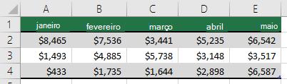 Usando uma linha para cabeçalhos de tabela, como janeiro, fevereiro, março, etc.